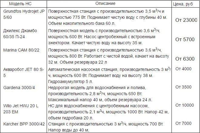 nasosnaya-stantsiya-dlya-EA6C8.jpg