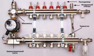 Насосно-смесительный узел: устройство, назначение, принцип работы