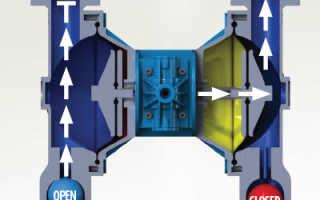 Мембранные насосы для воды: вакуумные, пневматические, электрические