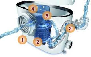 Насос для унитаза (туалета): с измельчителем, сантехнический