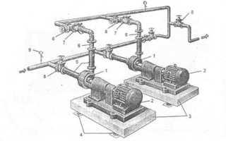 Насос для котельной установки: сетевой, подпиточный (питательный)