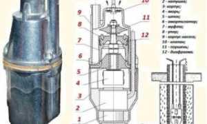 Вибрационный насос (погружной) для воды: принцип работы, виды