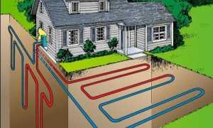 Тепловой насос для отопления дома: принцип, виды