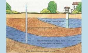 Циркуляционный насос: как выбрать? Подбор, для водоснабжения