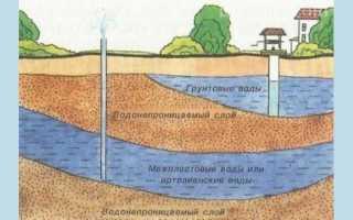 Повышающий насос для водопровода в частном доме (для осмоса)